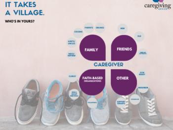 Copy of Caregiver Village SM blog